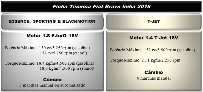 Bravo_2016_10