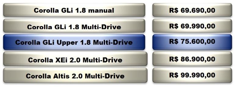 Corolla 2016 GLi Upper tabela preco