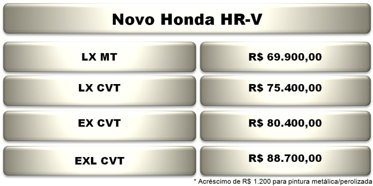HRV04_lan_materia04precos