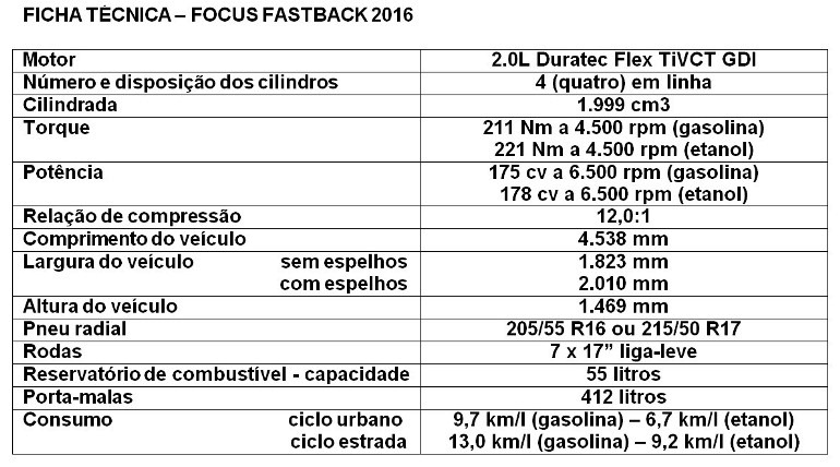 Ficha Tecnica Focus Fastback